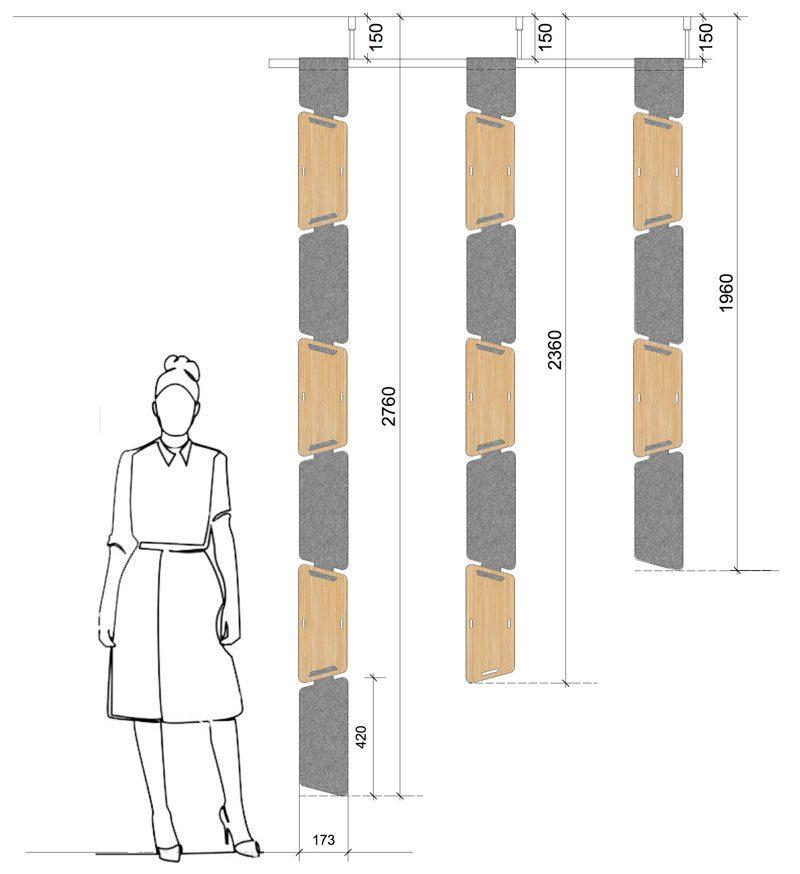 facet-sizes